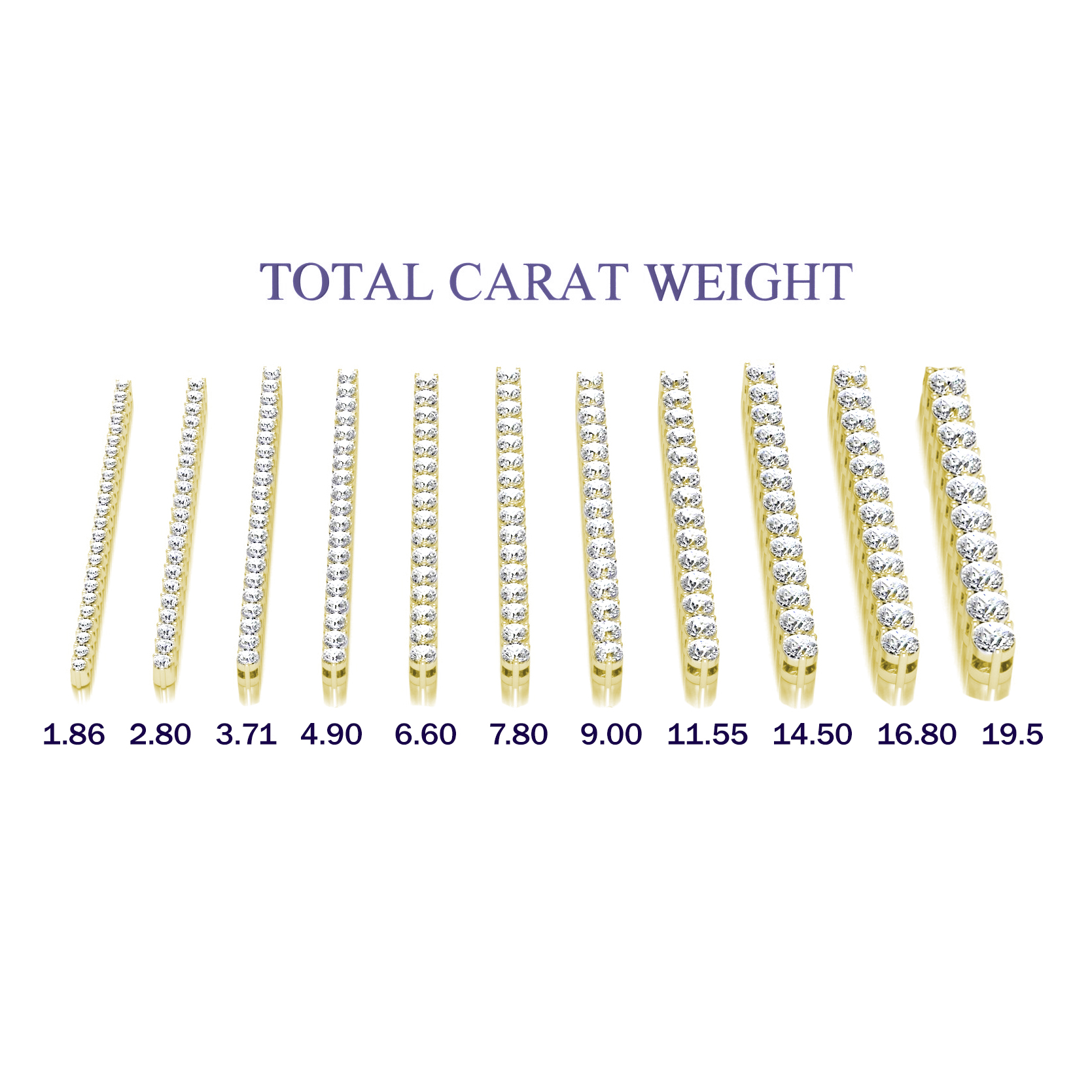 aetherair chart asli co diamond carat diamonds weight